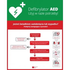 Algorytm postępowania przy reanimacji z defibrylatorami